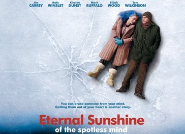 Eternal Sunshine of the Spotless Mind movie commentary by David Hoffmeister